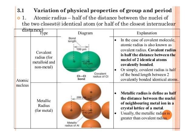 Inorganic chemistry periodic table periodicity urtaz Image collections