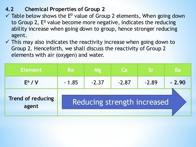 Periodic table properties of group 2 for Table properties