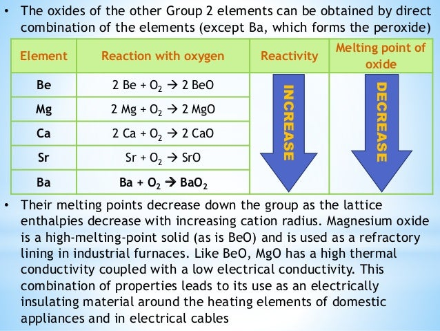 Explain Why Reactivity With Oxygen Is A Chemical Property