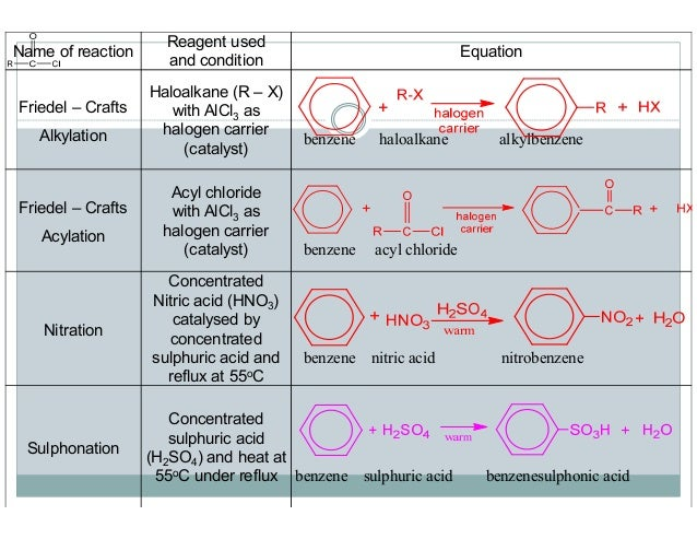 sulphonation of benzene mechanism pdf