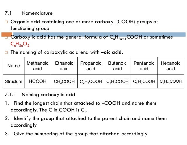 carboxylic acids and its derivatives Class notes  the functional derivatives of carboxylic acids acyl group: r-co-closely related to each other and a number of other chemical families.