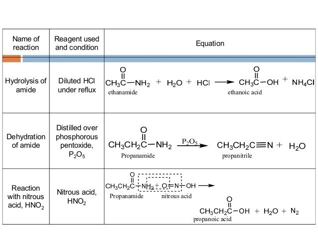 organic chemistry carboxylic acid and its derivatives