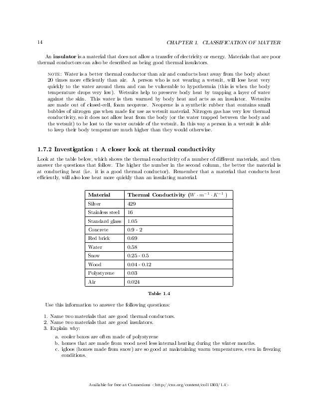 Chemistry grade 10 caps – Heating Cooling Curve Worksheet
