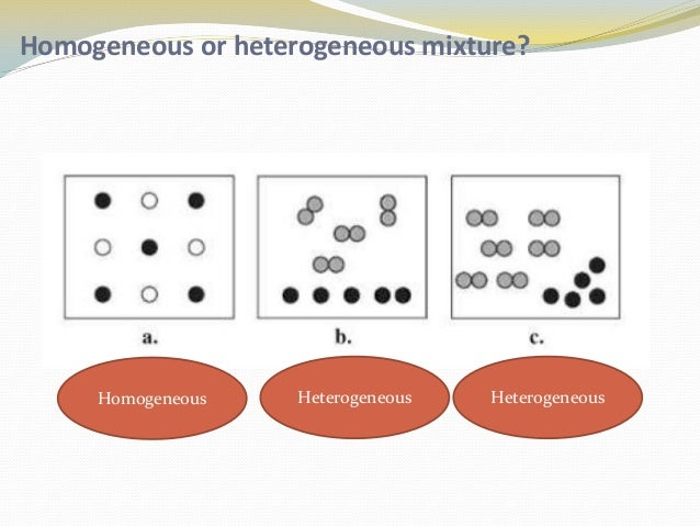 Chemistry i august 2014
