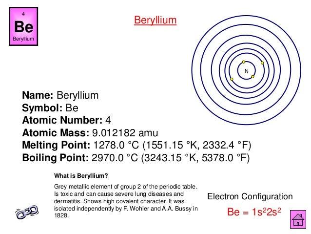 Chemistry is fun ipt 41 4 be beryllium urtaz Image collections