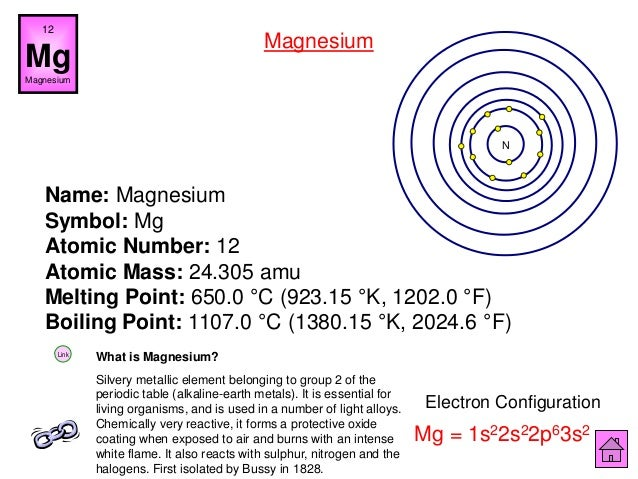 Chemistry is fun ipt 49 name magnesium symbol mg atomic urtaz Gallery