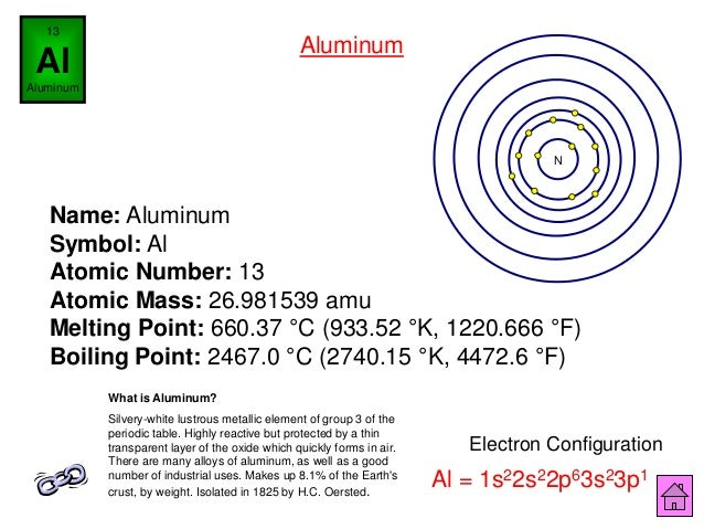 Chemistry is fun ipt 50 name aluminum symbol al atomic number 13 urtaz