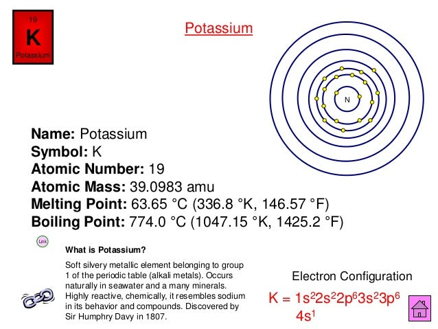 Chemistry is fun ipt 56 name potassium symbol k atomic number 19 urtaz Image collections
