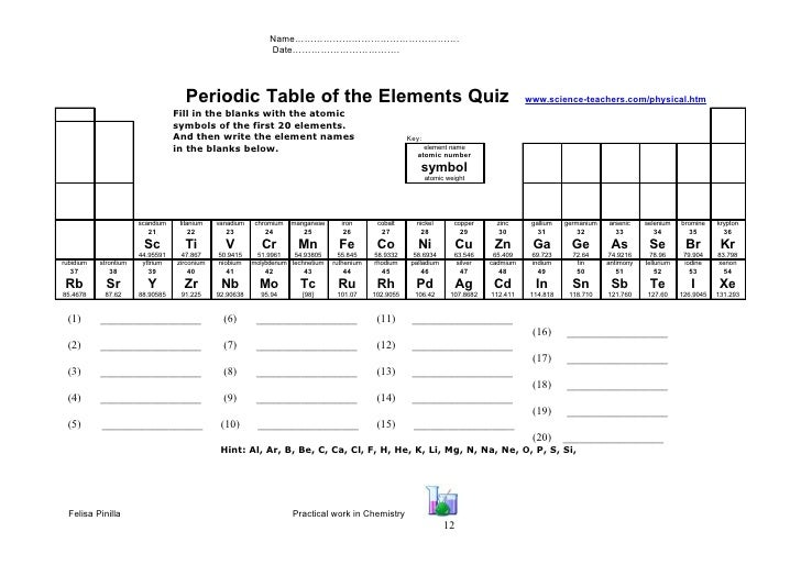 Periodic table of elements quiz printable images periodic table periodic table of elements quiz printable images periodic table periodic table chemical symbols quiz image collections urtaz Gallery