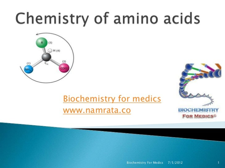 Biochemistry for medicswww.namrata.co              Biochemistry For Medics   7/5/2012   1