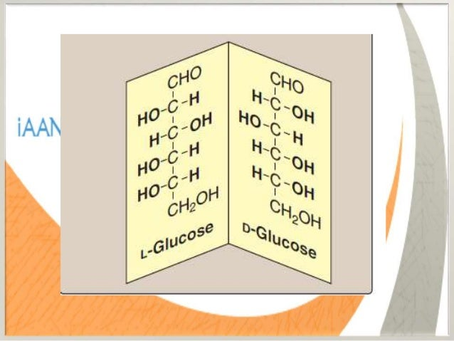 CYCLIC STUCTURE OF MONO SACCHARIDES