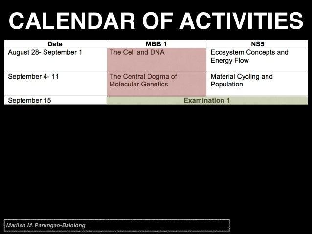 CALENDAR OF ACTIVITIES Marilen M. Parungao-Balolong