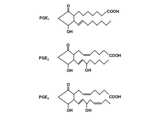 Chemistry of lipids