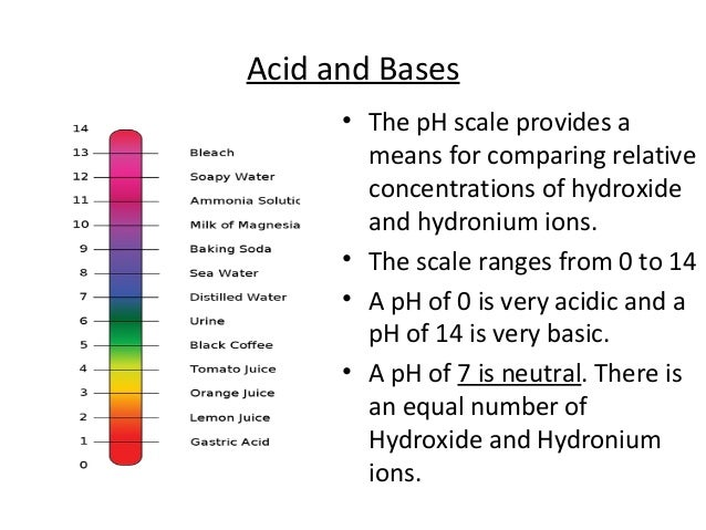 an overview of common acids and bases Given acids or bases at the same concentration overview of sim controls acid base solutions.