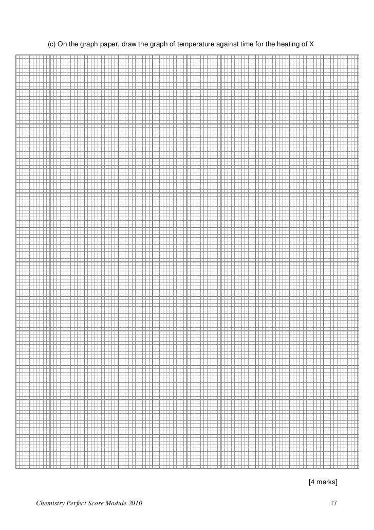 Chemistry Perfect Score Module on Water Slide Diagram