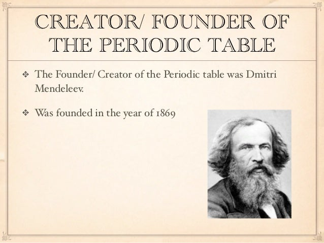 Periodic table creator elcho table pics of periodic table creator urtaz Image collections