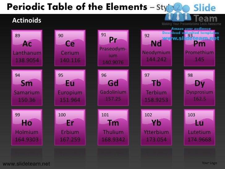 Chemistry Periodic Table Of Elements Design 2 Powerpoint Presentatio