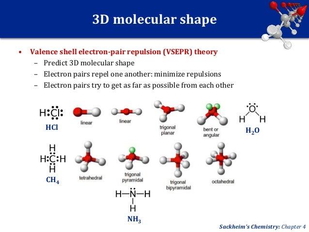 chemphys unit 4 chemical bonding