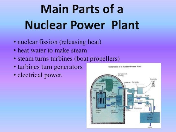 Chemistry Power Point Presentation Nuclear Power