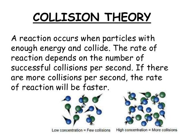 collision theory coursework Question 0605 rate and collision theory: assessment instructions investigation of the rate of a reaction background: the reaction you will be investigating is the reaction that occurs when an alka-seltzer tablet is placed into a given amount of water.