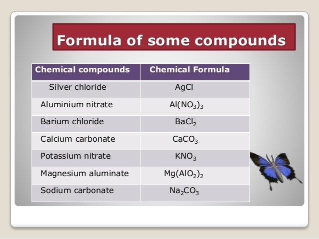 Radicals And Chemical Formulae