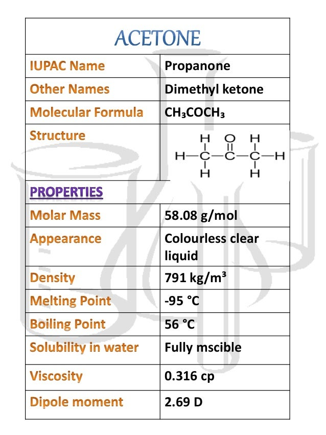 Chemistry project Class 12th ( Rate of evaporation of
