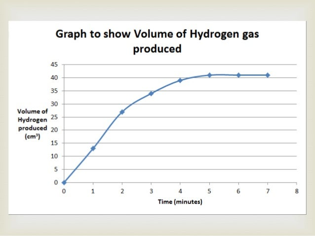   (a) The removal of oxygen in a compound.  E.g.  (the ―O‖ is lost. )   (b) The gain or addition of electrons to an ...