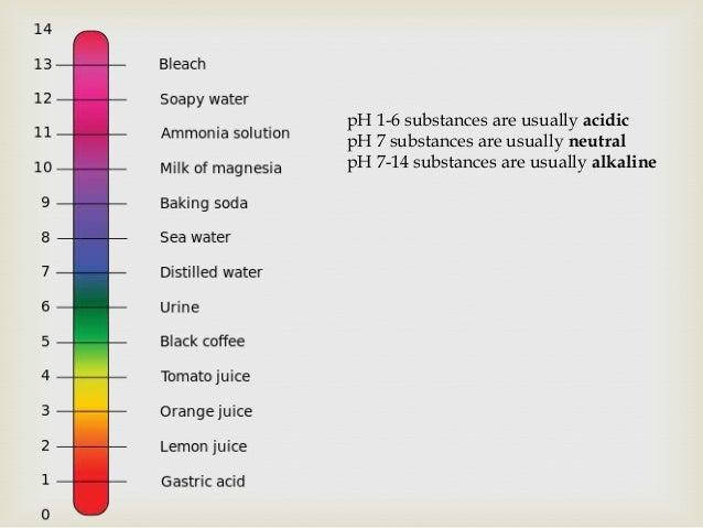  Acid + Metal Hydroxide —-> Salt + Water  Hydrochloric Acid + Sodium Hydroxide —-> Water + Sodium Chloride  Characteris...