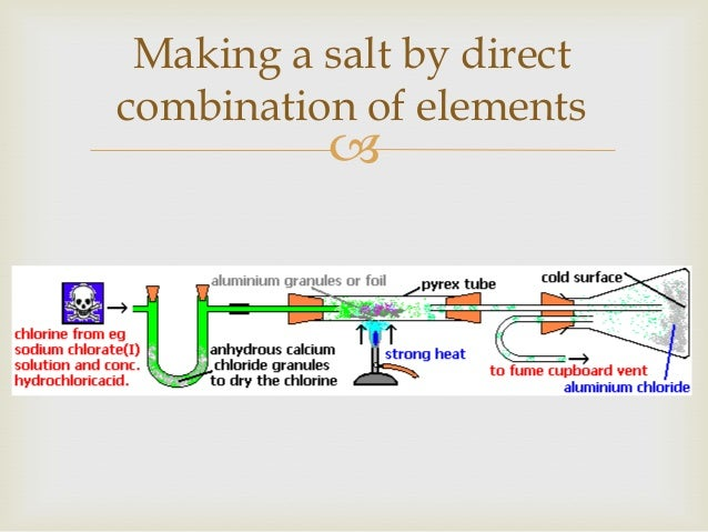  Lithium, Sodium, Potassium  Lithium floats and then fizzes  Sodium shoots across the water.  The potassium melts with...