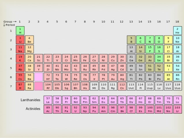  Transition Elements  The elements in the middle section of the Periodic Table are the transition elements. They're all ...