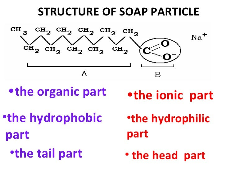 Chemistry revision form 5=form 5 topics