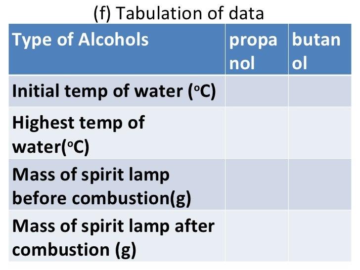 methanol ethanol propanol butanol experiment