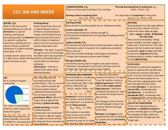 chem notes igcse Notes for cambridge international examinations igcse  chemistry (0620) complete igcse notes: notes comments notes for cie faqs igcse chemistry (0620.