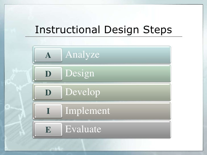 Technical Writing Meets Instructional Design