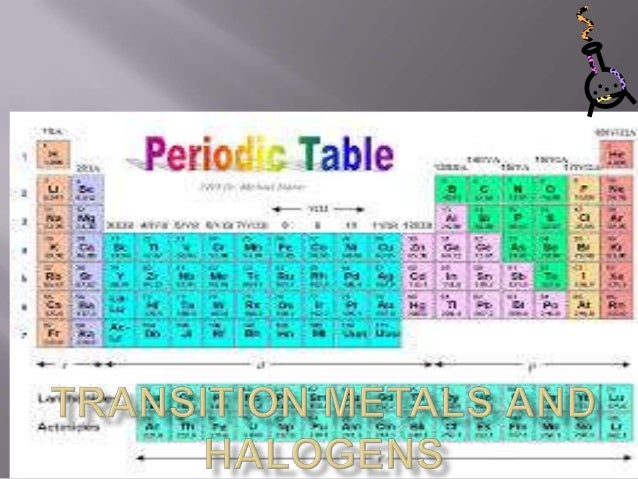 Transition metal and halogen the elements in the periodic table are often divided into four categories 1 urtaz Images