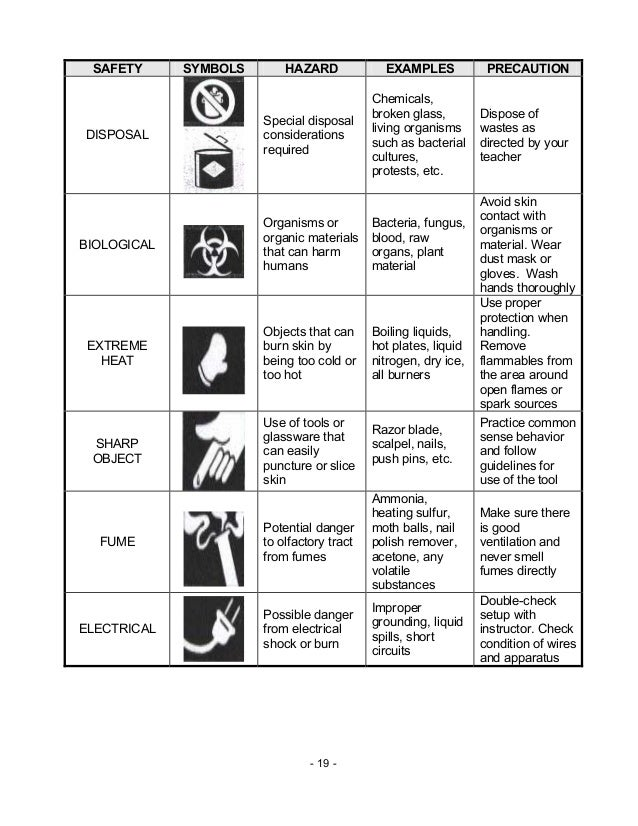 Science Safety Symbols Images Definition Of Symbolism