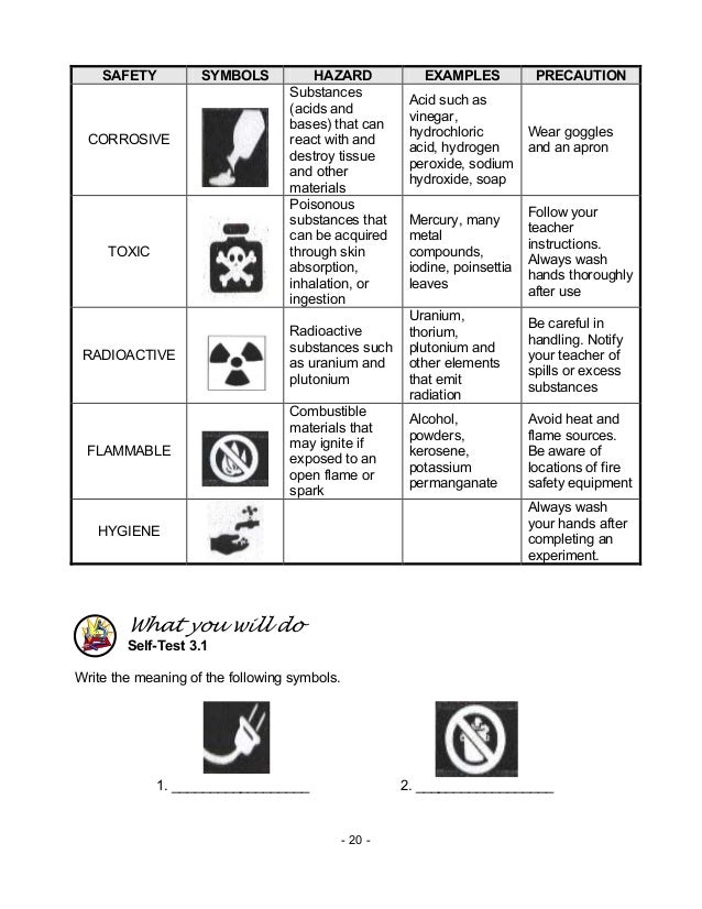 Chem M2 Laboratory Apparatus Safety Rules Symbols