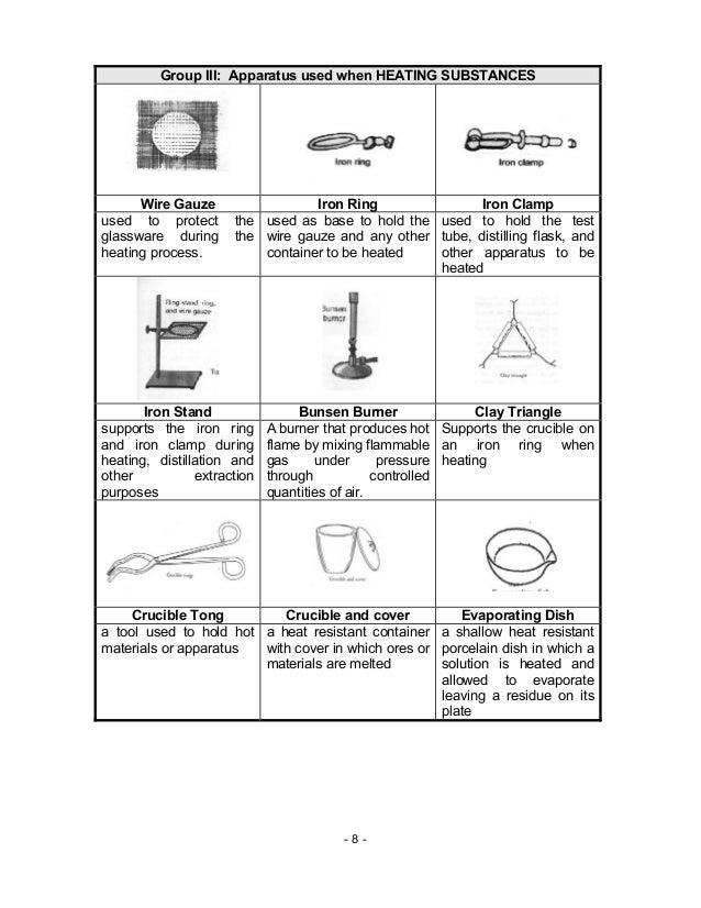 Chem M2 Laboratory Apparatus Safety Rules Symbols