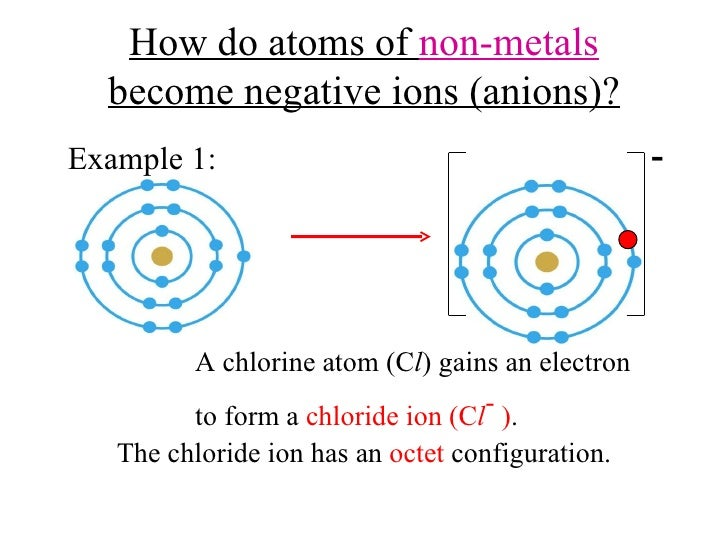 Explain the formation of ionic bonds with examples a plus topper.