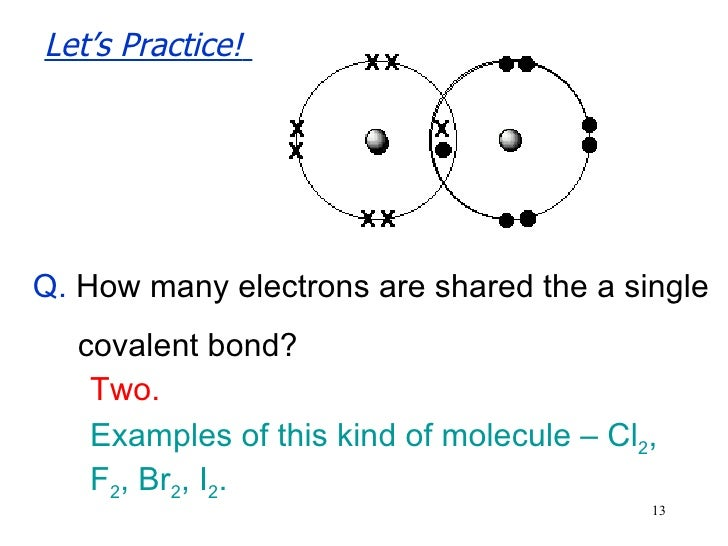Chem matters ch7_covalent_bonding
