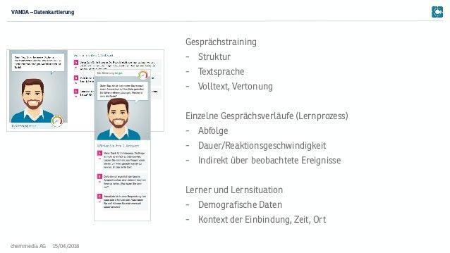 15/04/2018chemmedia AG Gesprächstraining - Struktur - Textsprache - Volltext, Vertonung Einzelne Gesprächsverläufe (Lernpr...