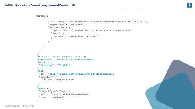 "15/04/2018chemmedia AG VANDA – Systematische Datenerhebung – Standard Experience API ""parent"": [ { ""id"": ""http://www.chemm..."