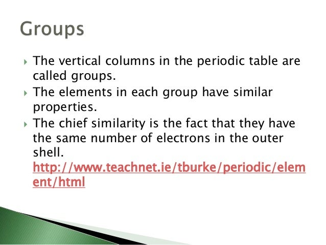 Chemistry M1 The Periodic Table