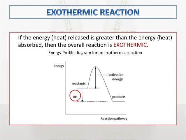 Chemistry M4 Energetics