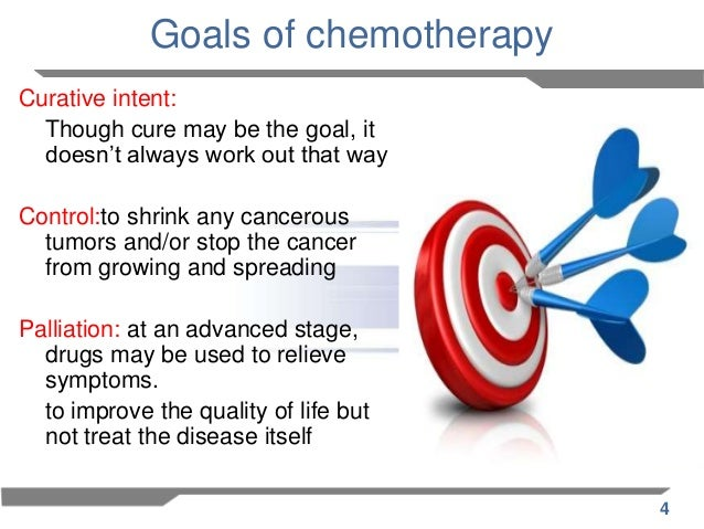 Chemotherapy In Orthopaedics