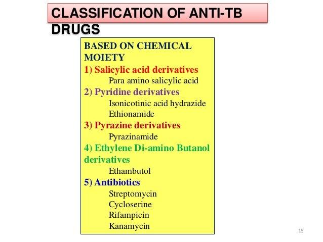 Cyclosporine Drug Class