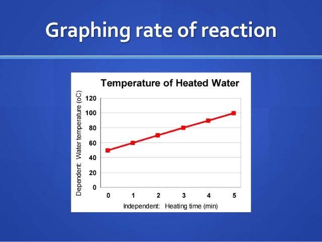 Ethanoic Acid At Room Temperature