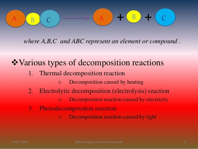 different-types-of-chemical-reactionsppt-9-638 Abc Form Examples on behavioral objective, model attitudes, chart classroom behavior staff, chart classroom behavior, order word work, model psychology, book brainstorm,
