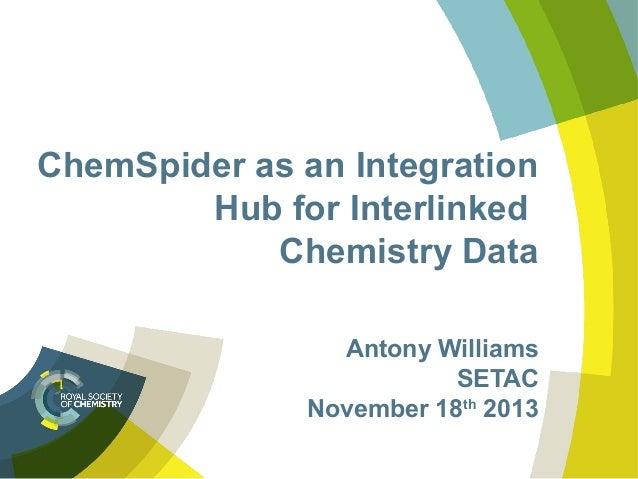 ChemSpider as an Integration Hub for Interlinked Chemistry Data Antony Williams SETAC November 18th 2013