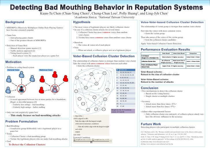 Detecting Bad Mouthing Behavior in Reputation Systems                                         Kuan-Ta Chen (Chun-Yang Chen...